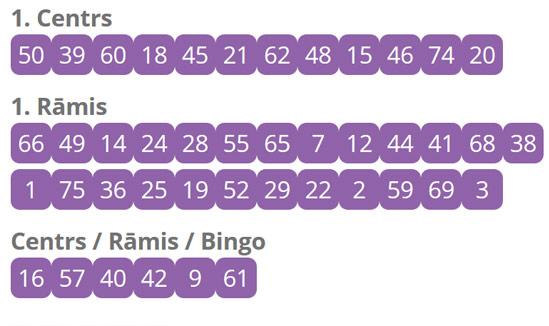 super bingo rezultāti 21.05.2016