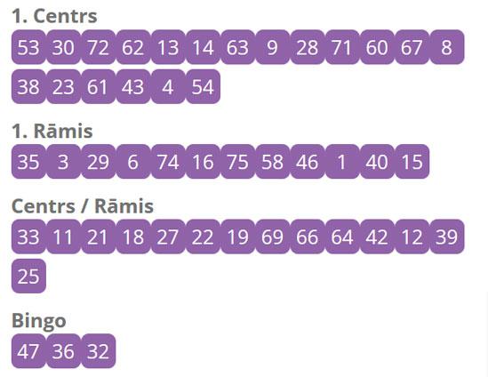 super bingo rezultāti 25.09.2016