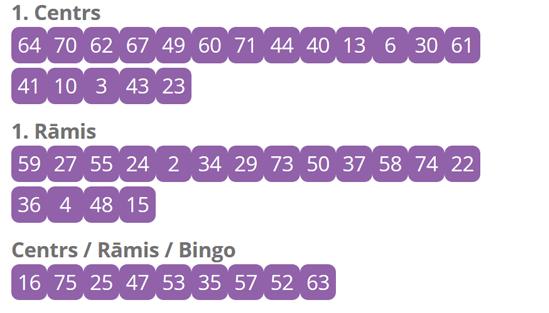 super bingo rezultāti sestdiena 22.10.2016