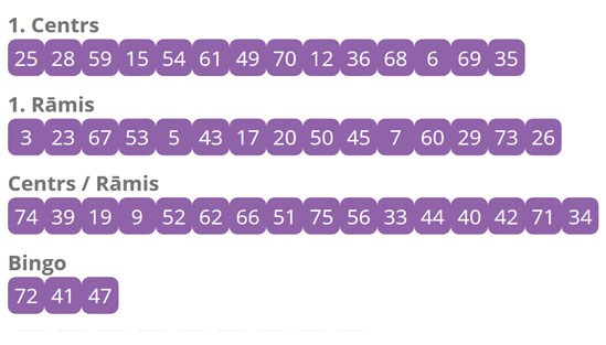 super bingo rezultāti sestdiena 29.10.2016