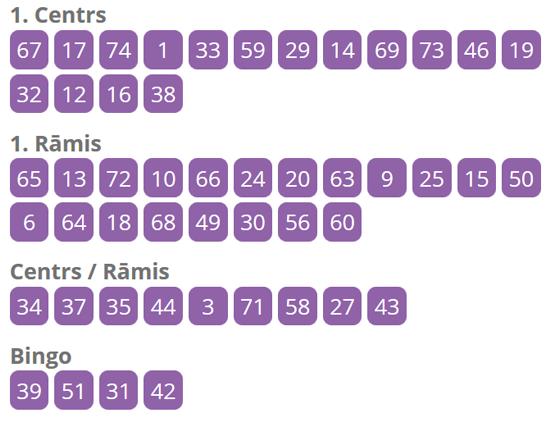super bingo rezultāti -12.12