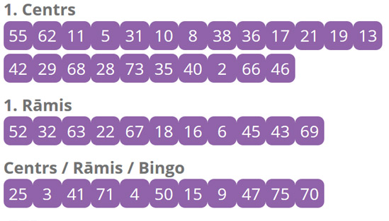 super bingo rezultāti sestdiena 15.10.2016