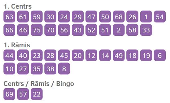 super bingo rezultāti