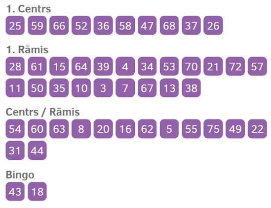 super bingo rezultāti 17 10