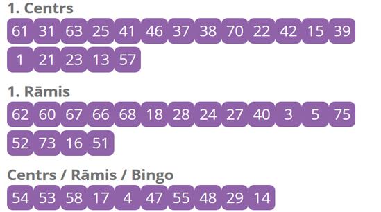 super bingo rezultāti 27.05.2016