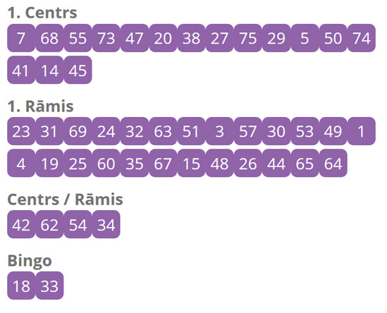 super bingo rezultāti 14.05.2016