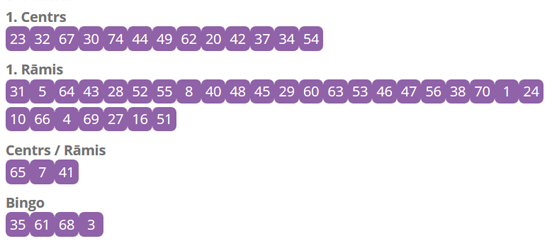 super bingo rezultāti 02.04.2016