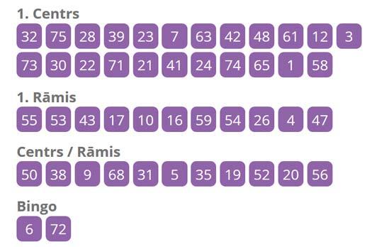 super bingo rezultāti sestdiena, 03.01.2016