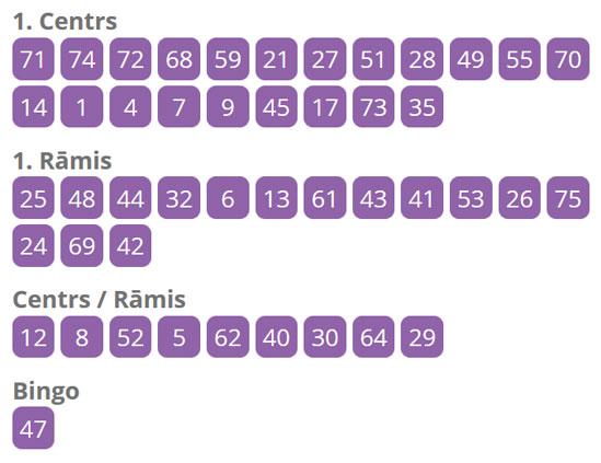 super bingo skaitļi 05 10