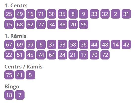 super bingo rezultāti sestdiena, 09.01.2016