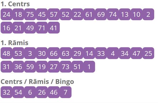 super bingo rezultāti 09.04.2016