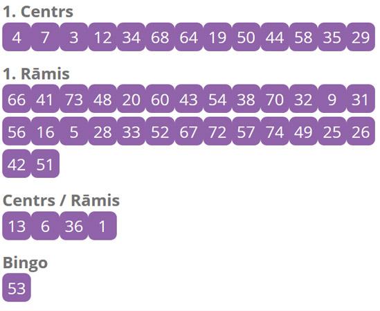 super bingo rezultāti 16.04.2016