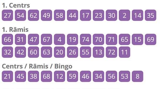 super bingo rezultāti sestdiena, 19.12.2015