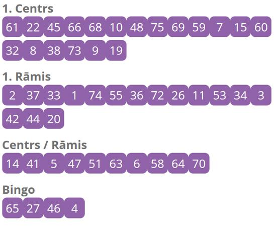 super bingo rezultāti 23.04.2016