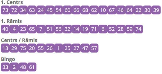 super_bingo_rezultati_26_marts