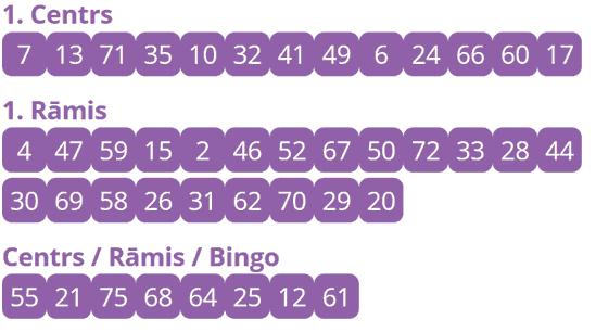super bingo rezultāti 30.04.2016