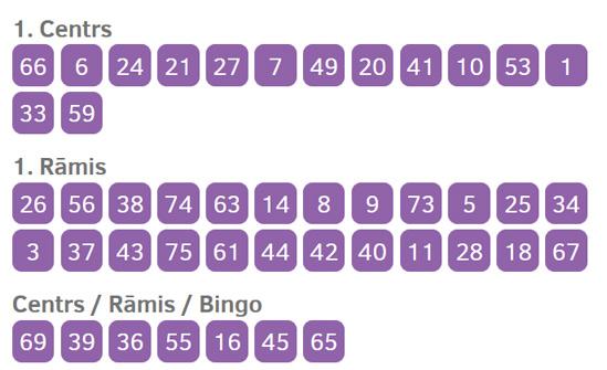super bingo rezultāti 31.10