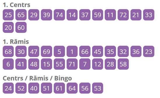 super bingo skaitļi 14 11