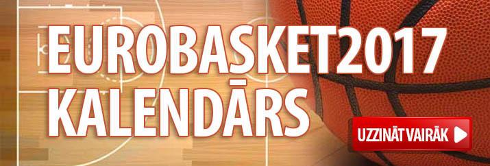 eurobasket kalendars
