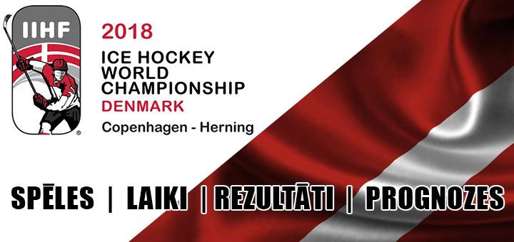 2018. gada Pasaules čempionāts hokejā kalendārs Latvija